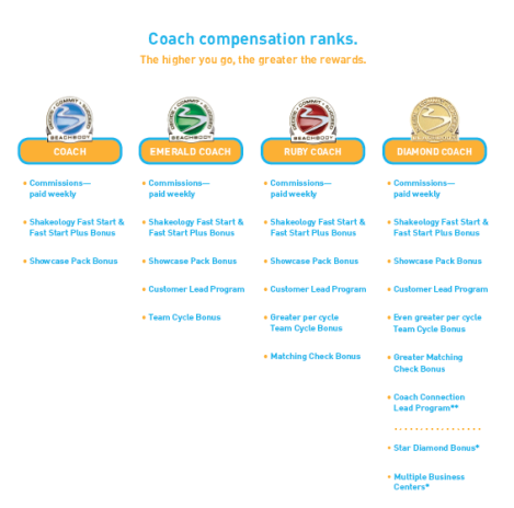coach_ranks1 (2)